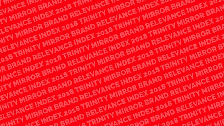 Trinity Mirror reveals UK's most relevant consumer brand